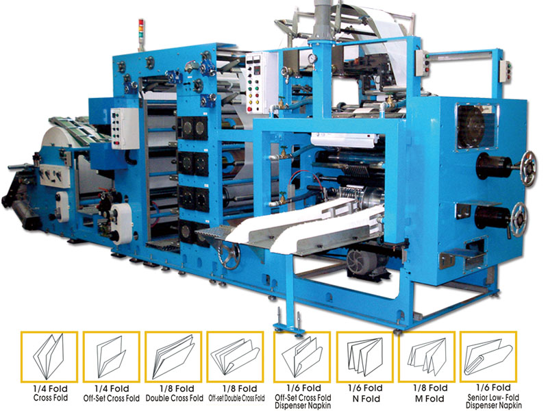 A4-1. Napkin converting Machine_3S4E3C